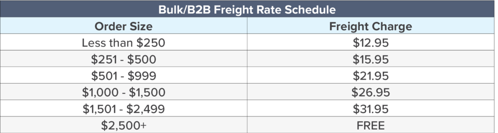 Freight Rate Schedule